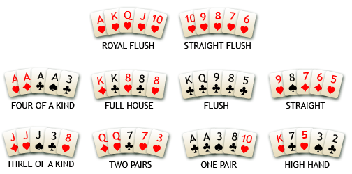 panduan poker